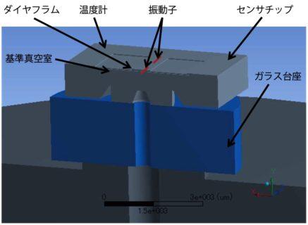 38 MEMS構造による静電駆動式気圧センサー