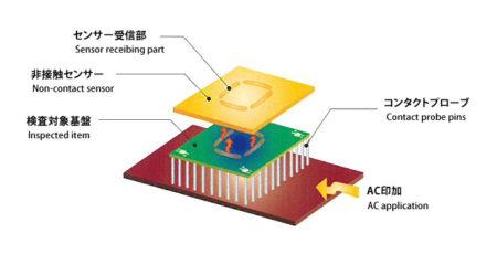 44 近接容量イメージセンサーによる電子回路検査