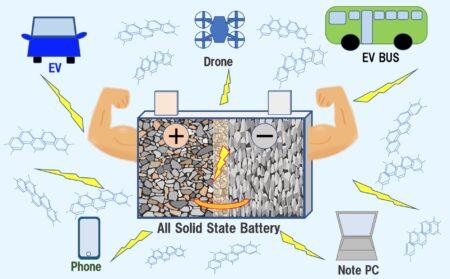【046】 全固体電池~実用化への期待~